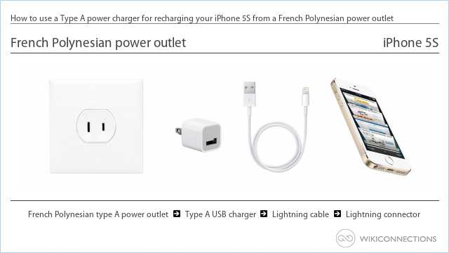 How to use a Type A power charger for recharging your iPhone 5S from a French Polynesian power outlet