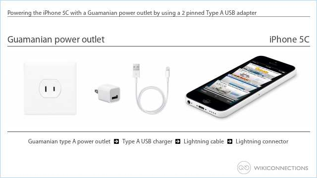 Powering the iPhone 5C with a Guamanian power outlet by using a 2 pinned Type A USB adapter