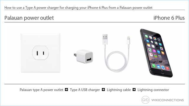 How to use a Type A power charger for charging your iPhone 6 Plus from a Palauan power outlet