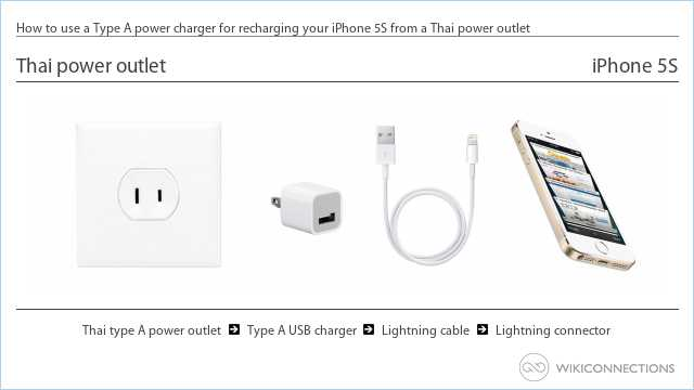 How to use a Type A power charger for recharging your iPhone 5S from a Thai power outlet