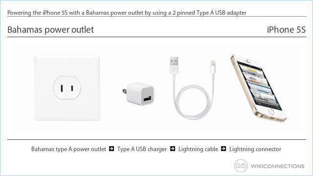 Powering the iPhone 5S with a Bahamas power outlet by using a 2 pinned Type A USB adapter