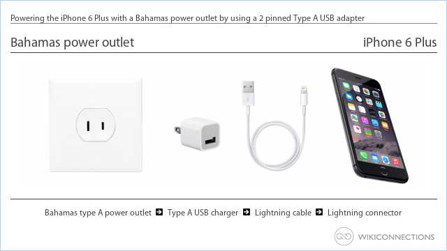 Powering the iPhone 6 Plus with a Bahamas power outlet by using a 2 pinned Type A USB adapter