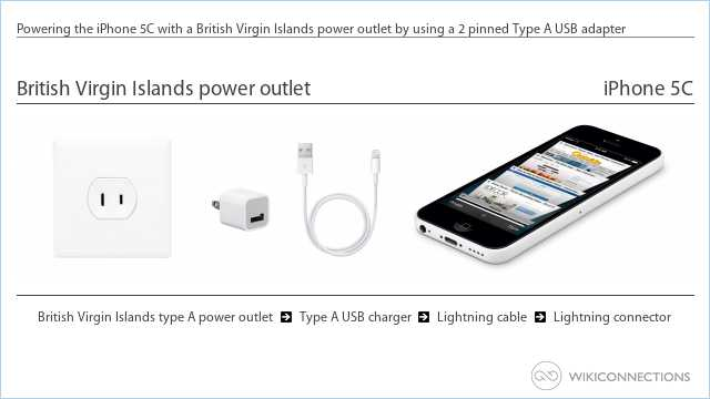 Powering the iPhone 5C with a British Virgin Islands power outlet by using a 2 pinned Type A USB adapter