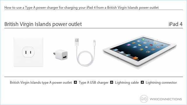 How to use a Type A power charger for charging your iPad 4 from a British Virgin Islands power outlet