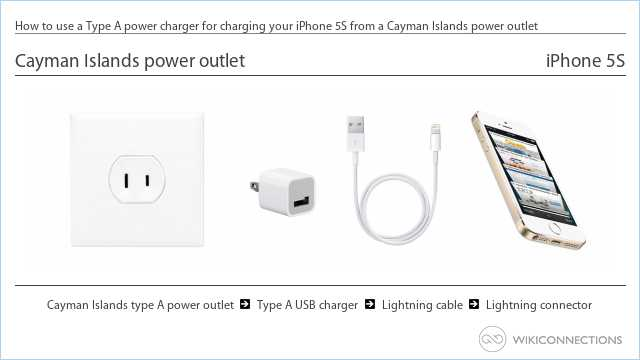 How to use a Type A power charger for charging your iPhone 5S from a Cayman Islands power outlet