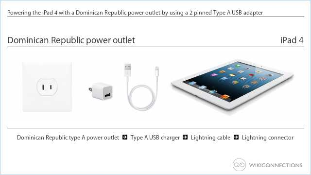 Powering the iPad 4 with a Dominican Republic power outlet by using a 2 pinned Type A USB adapter