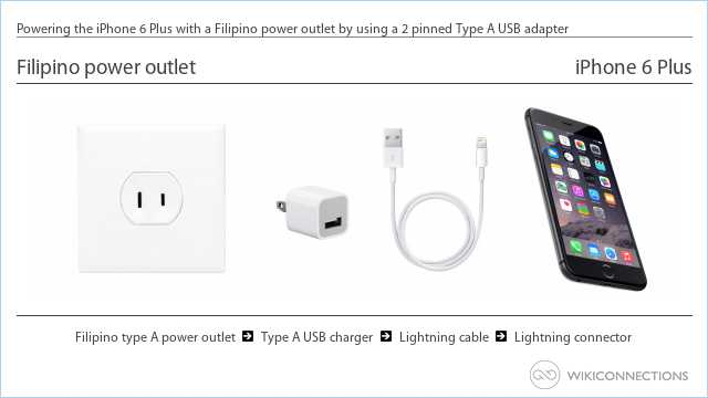 Powering the iPhone 6 Plus with a Filipino power outlet by using a 2 pinned Type A USB adapter
