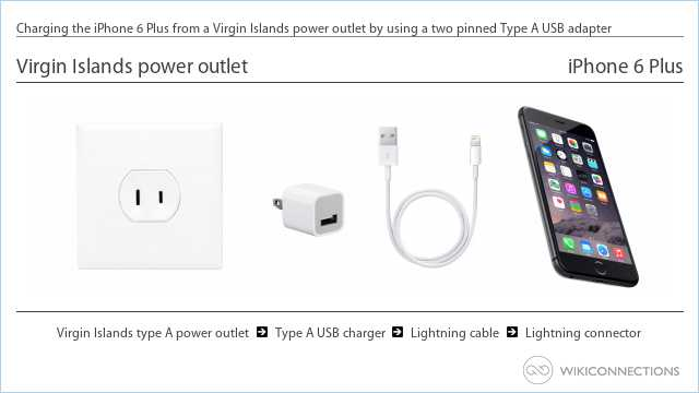 Charging the iPhone 6 Plus from a Virgin Islands power outlet by using a two pinned Type A USB adapter