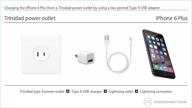 Charging the iPhone 6 Plus from a Trinidad power outlet by using a two pinned Type A USB adapter