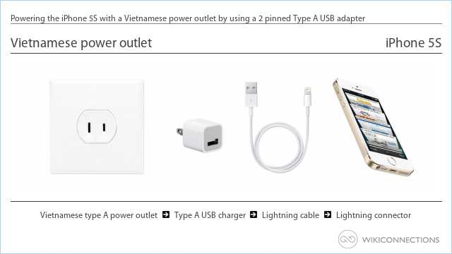 Powering the iPhone 5S with a Vietnamese power outlet by using a 2 pinned Type A USB adapter
