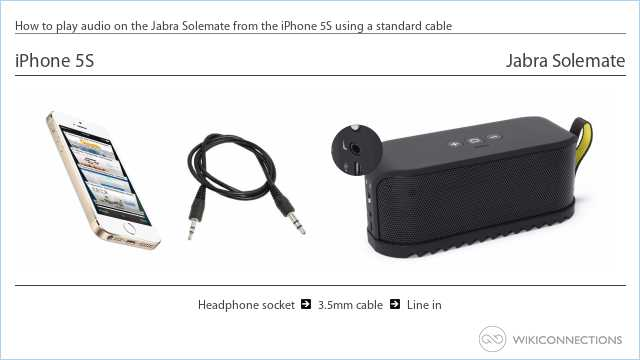 How to play audio on the Jabra Solemate from the iPhone 5S using a standard cable