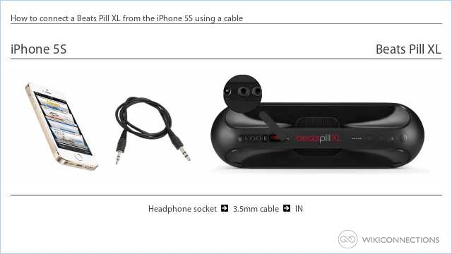 How to connect a Beats Pill XL from the iPhone 5S using a cable