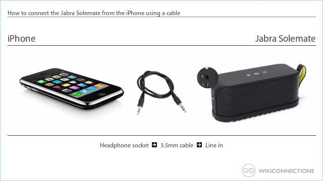 How to connect the Jabra Solemate from the iPhone using a cable