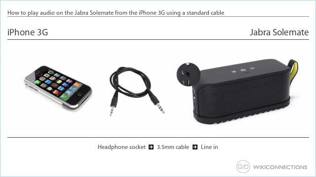 How to play audio on the Jabra Solemate from the iPhone 3G using a standard cable