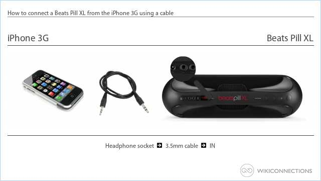 How to connect a Beats Pill XL from the iPhone 3G using a cable