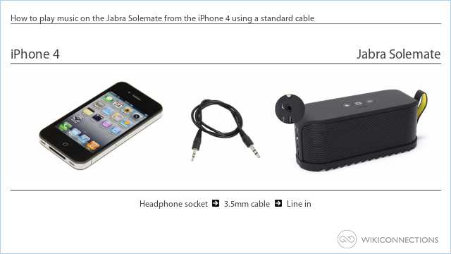 How to play music on the Jabra Solemate from the iPhone 4 using a standard cable
