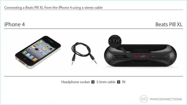 Connecting a Beats Pill XL from the iPhone 4 using a stereo cable