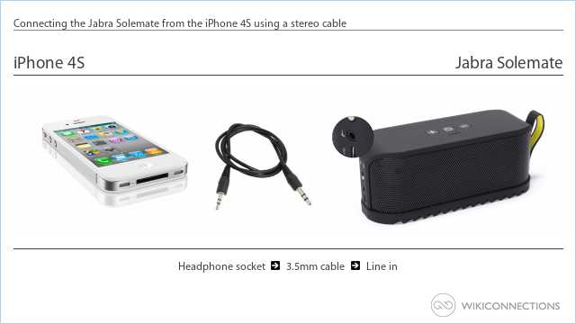Connecting the Jabra Solemate from the iPhone 4S using a stereo cable