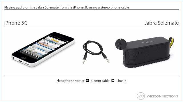 Playing audio on the Jabra Solemate from the iPhone 5C using a stereo phone cable