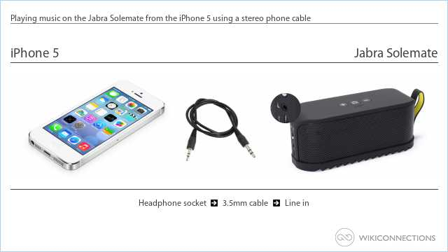 Playing music on the Jabra Solemate from the iPhone 5 using a stereo phone cable