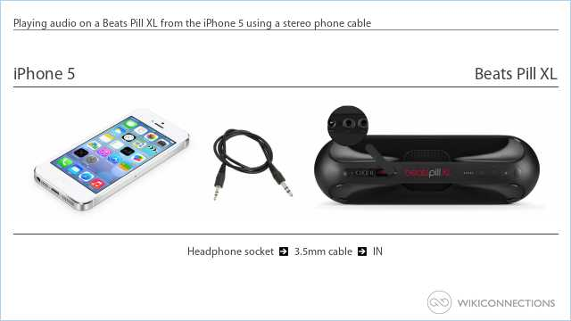 Playing audio on a Beats Pill XL from the iPhone 5 using a stereo phone cable