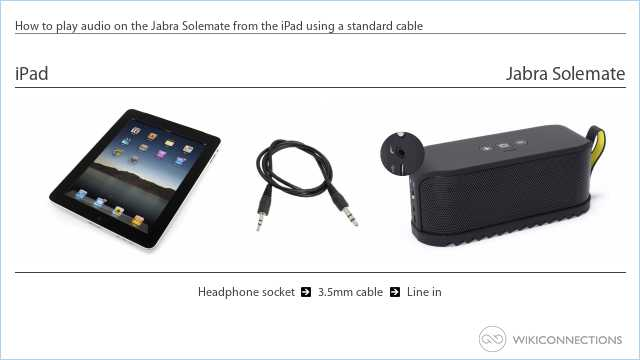How to play audio on the Jabra Solemate from the iPad using a standard cable