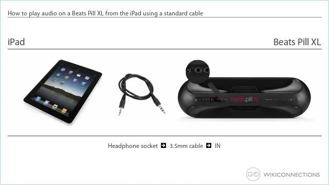 How to play audio on a Beats Pill XL from the iPad using a standard cable