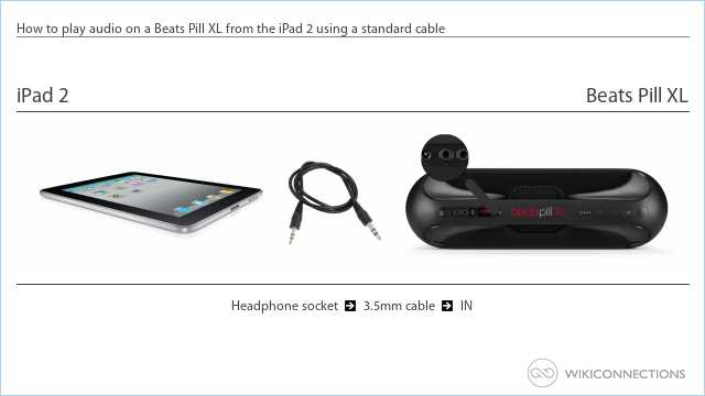How to play audio on a Beats Pill XL from the iPad 2 using a standard cable