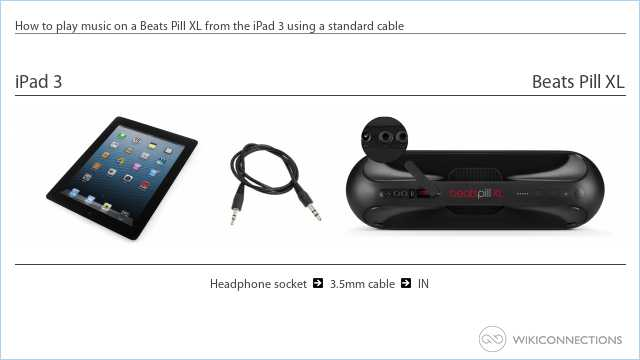 How to play music on a Beats Pill XL from the iPad 3 using a standard cable