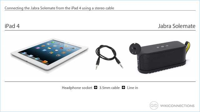 Connecting the Jabra Solemate from the iPad 4 using a stereo cable