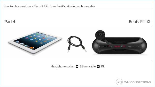 How to play music on a Beats Pill XL from the iPad 4 using a phone cable