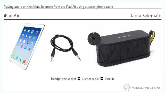 Playing audio on the Jabra Solemate from the iPad Air using a stereo phone cable