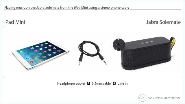 Playing music on the Jabra Solemate from the iPad Mini using a stereo phone cable