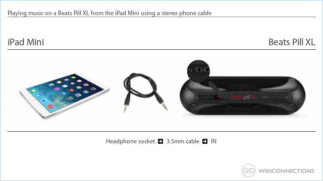 Playing music on a Beats Pill XL from the iPad Mini using a stereo phone cable