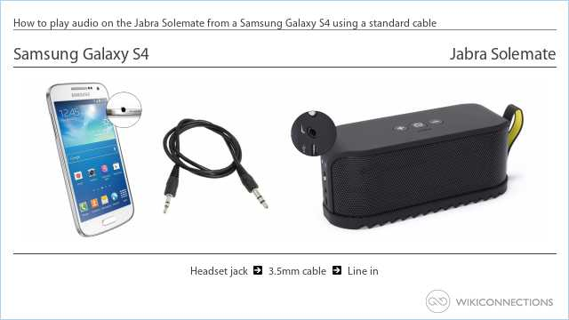 How to play audio on the Jabra Solemate from a Samsung Galaxy S4 using a standard cable