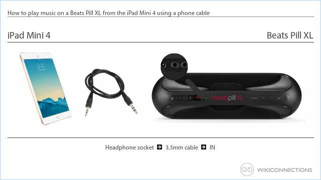 How to play music on a Beats Pill XL from the iPad Mini 4 using a phone cable
