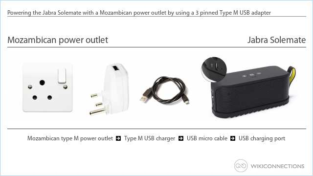 Powering the Jabra Solemate with a Mozambican power outlet by using a 3 pinned Type M USB adapter