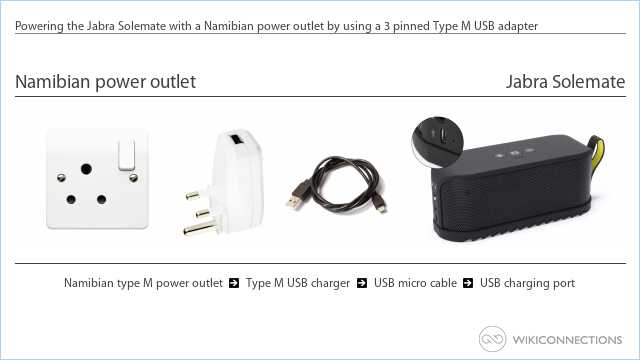 Powering the Jabra Solemate with a Namibian power outlet by using a 3 pinned Type M USB adapter