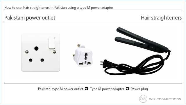How to use  hair straighteners in Pakistan using a type M power adapter
