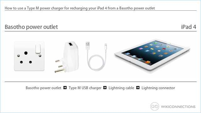 How to use a Type M power charger for recharging your iPad 4 from a Basotho power outlet