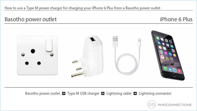 How to use a Type M power charger for charging your iPhone 6 Plus from a Basotho power outlet