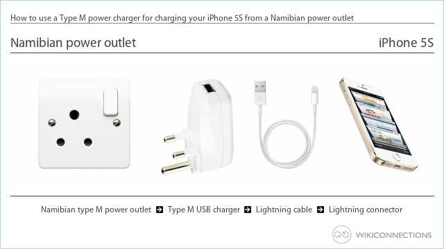 How to use a Type M power charger for charging your iPhone 5S from a Namibian power outlet
