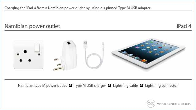 Charging the iPad 4 from a Namibian power outlet by using a 3 pinned Type M USB adapter