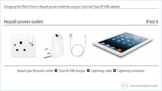 Charging the iPad 4 from a Nepali power outlet by using a 3 pinned Type M USB adapter