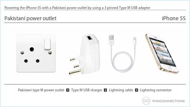 Powering the iPhone 5S with a Pakistani power outlet by using a 3 pinned Type M USB adapter