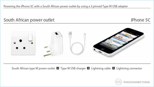 Powering the iPhone 5C with a South African power outlet by using a 3 pinned Type M USB adapter
