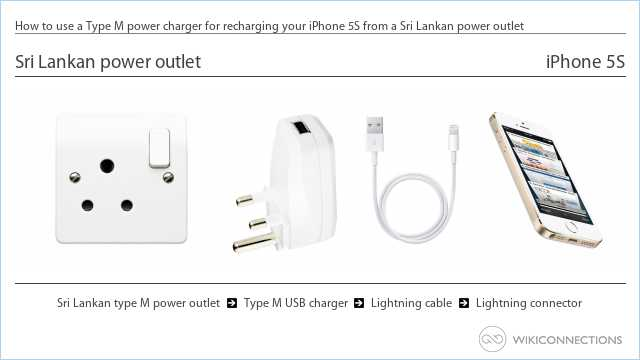 How to use a Type M power charger for recharging your iPhone 5S from a Sri Lankan power outlet