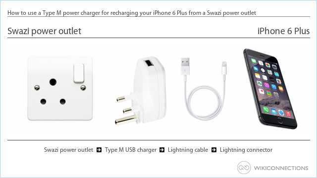 How to use a Type M power charger for recharging your iPhone 6 Plus from a Swazi power outlet