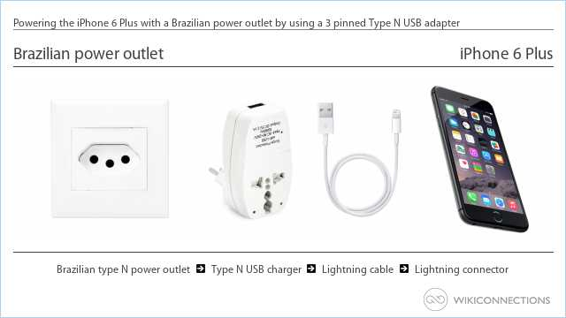 Powering the iPhone 6 Plus with a Brazilian power outlet by using a 3 pinned Type N USB adapter