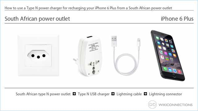 How to use a Type N power charger for recharging your iPhone 6 Plus from a South African power outlet